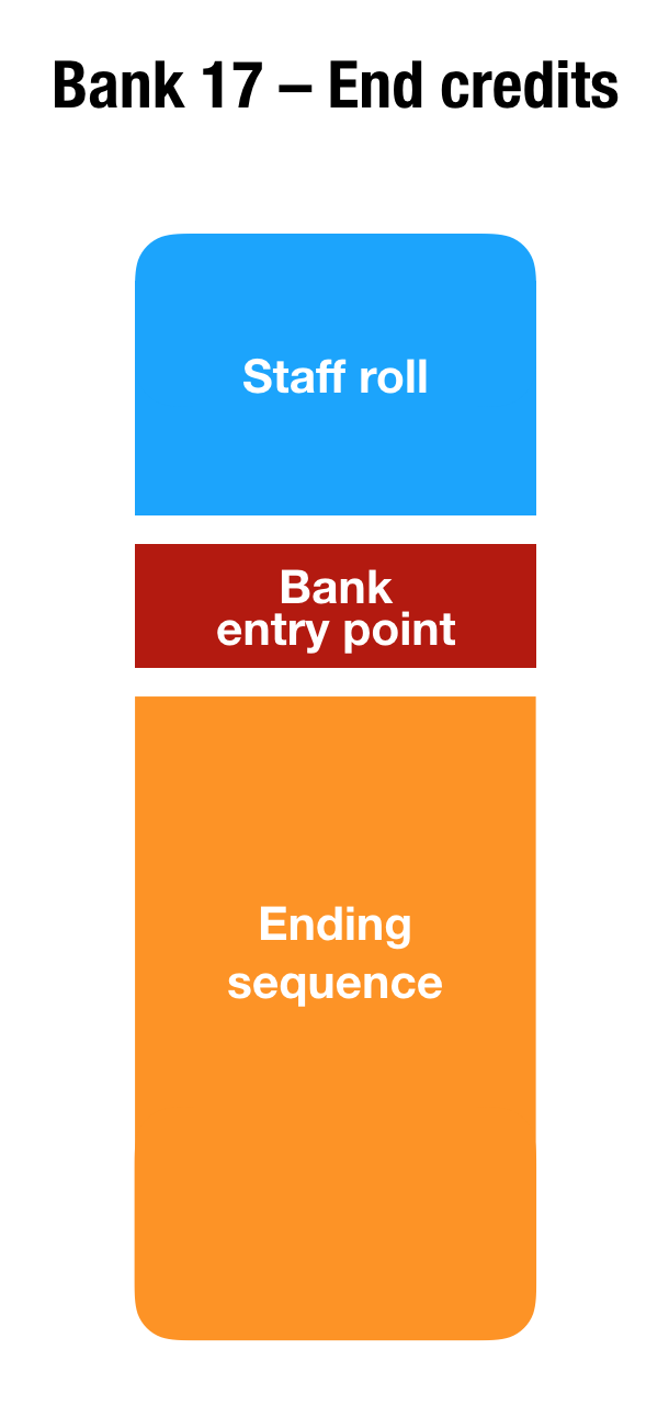 Link's Awakening – layout of bank 17